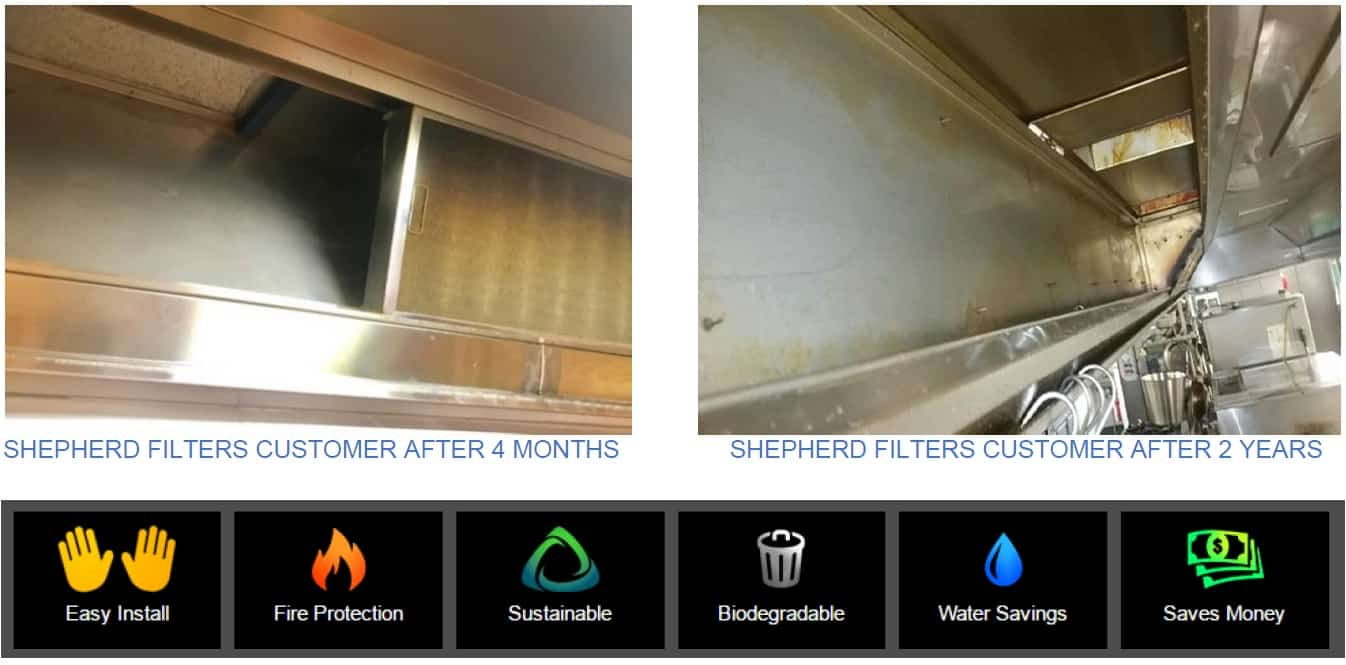 kitchen exhaust cleaning reduced